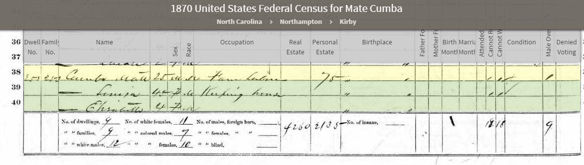 Matthias Cumbo 1870 Census