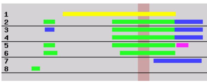 shared-segmentation
